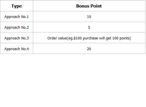 www.sheinside.com/bonus-point-program-a-371.html?aff_id=2504